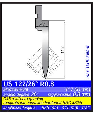 GIMEC US 122/26st R0,8